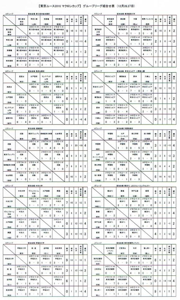 image from http://tohokugakuin-fc.typepad.jp/.a/6a0120a63e1efb970b01b8d24b03ba970c-pi