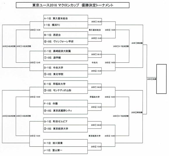 image from http://tohokugakuin-fc.typepad.jp/.a/6a0120a63e1efb970b01b8d24b03bf970c-pi